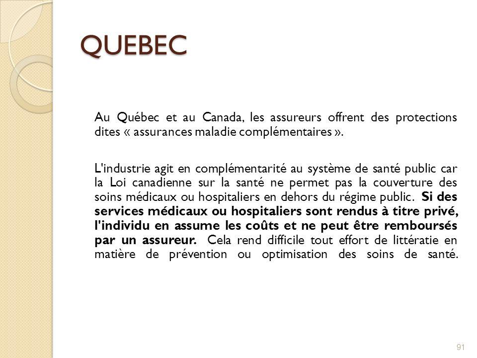 QUEBEC Au Québec et au Canada, les assureurs offrent des protections dites « assurances maladie complémentaires ». L'industrie agit en complémentarité