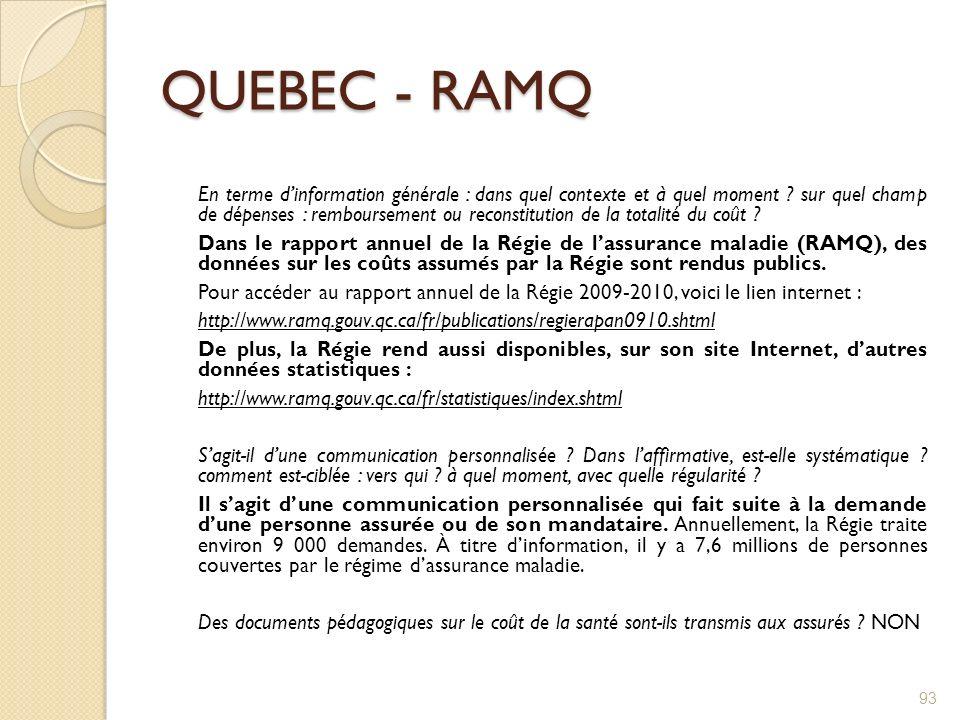 QUEBEC - RAMQ En terme dinformation générale : dans quel contexte et à quel moment ? sur quel champ de dépenses : remboursement ou reconstitution de l