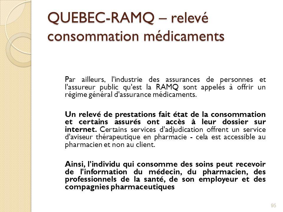 QUEBEC-RAMQ – relevé consommation médicaments Par ailleurs, l'industrie des assurances de personnes et l'assureur public qu'est la RAMQ sont appelés à