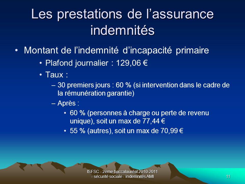 ISFSC - 2ème baccalauréat 2010-2011 - sécurité sociale - indemnités AMI11 Les prestations de lassurance indemnités Montant de lindemnité dincapacité p