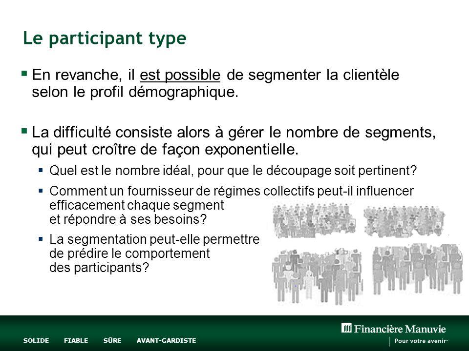 SOLIDE FIABLE SÛRE AVANT-GARDISTE Le participant type En revanche, il est possible de segmenter la clientèle selon le profil démographique.