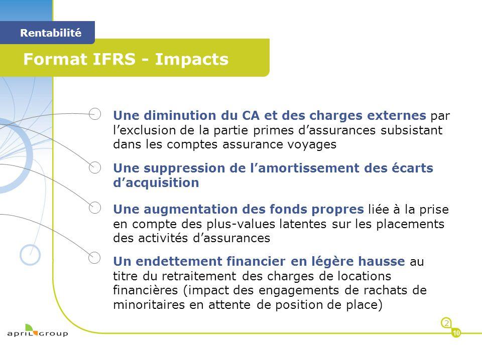 < Format IFRS - Impacts < Rentabilité 2 10 Une diminution du CA et des charges externes par lexclusion de la partie primes dassurances subsistant dans