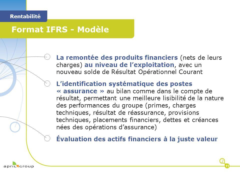 < Format IFRS - Modèle < Rentabilité 2 11 La remontée des produits financiers (nets de leurs charges) au niveau de lexploitation, avec un nouveau sold