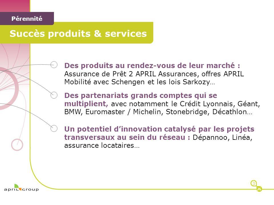 < < Pérennité Des produits au rendez-vous de leur marché : Assurance de Prêt 2 APRIL Assurances, offres APRIL Mobilité avec Schengen et les lois Sarko