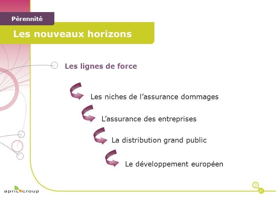 < < Pérennité Les lignes de force 3 27 Les niches de lassurance dommages Lassurance des entreprises La distribution grand public Le développement euro