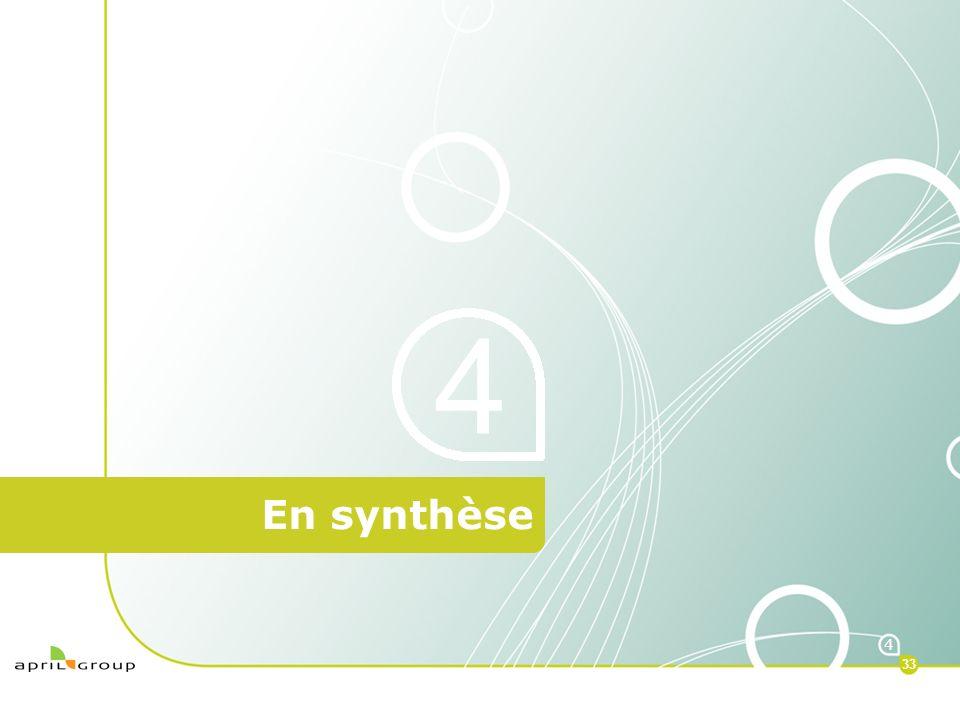 < En synthèse 4 4 33