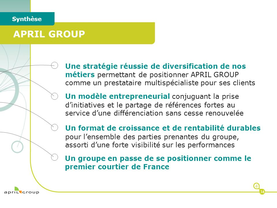 < APRIL GROUP < Synthèse 4 34 Une stratégie réussie de diversification de nos métiers permettant de positionner APRIL GROUP comme un prestataire multi