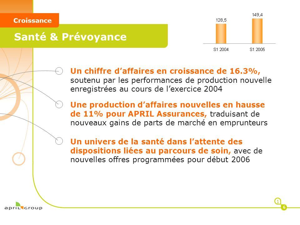Un chiffre daffaires en croissance de 16.3%, soutenu par les performances de production nouvelle enregistrées au cours de lexercice 2004 Une productio