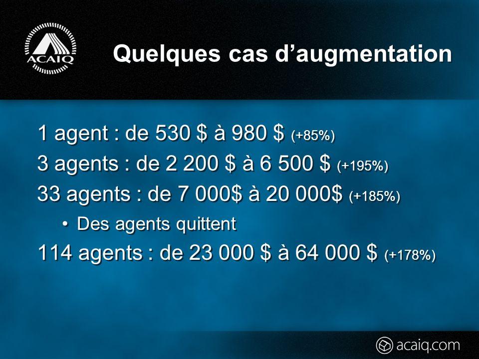 Quelques cas daugmentation 1 agent : de 530 $ à 980 $ (+85%) 3 agents : de 2 200 $ à 6 500 $ (+195%) 33 agents : de 7 000$ à 20 000$ (+185%) Des agents quittent 114 agents : de 23 000 $ à 64 000 $ (+178%) 1 agent : de 530 $ à 980 $ (+85%) 3 agents : de 2 200 $ à 6 500 $ (+195%) 33 agents : de 7 000$ à 20 000$ (+185%) Des agents quittent 114 agents : de 23 000 $ à 64 000 $ (+178%)