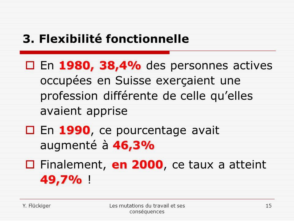 Y. FlückigerLes mutations du travail et ses conséquences 14 3.