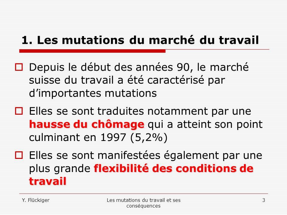 Y. FlückigerLes mutations du travail et ses conséquences 2 Plan de lexposé 1Les mutations du marché du travail 2Le temps partiel 3La flexibilité fonct