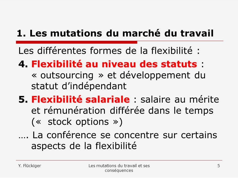 Y. FlückigerLes mutations du travail et ses conséquences 4 1.