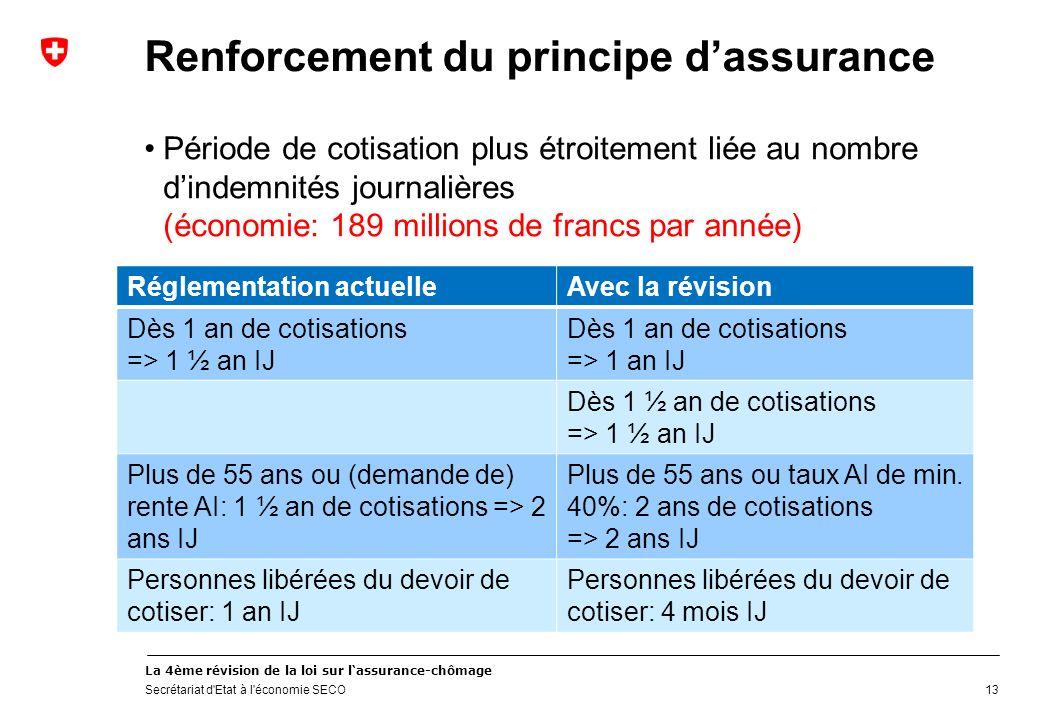 La 4ème révision de la loi sur lassurance-chômage Secrétariat d'Etat à l'économie SECO Renforcement du principe dassurance Période de cotisation plus