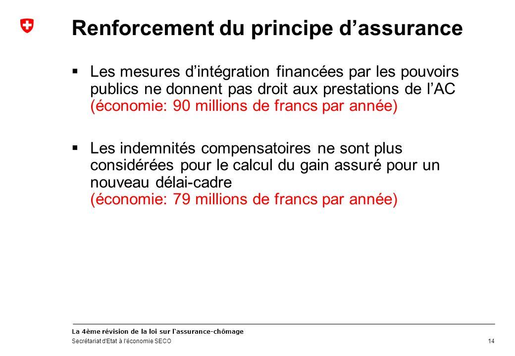 La 4ème révision de la loi sur lassurance-chômage Secrétariat d'Etat à l'économie SECO Renforcement du principe dassurance Les mesures dintégration fi
