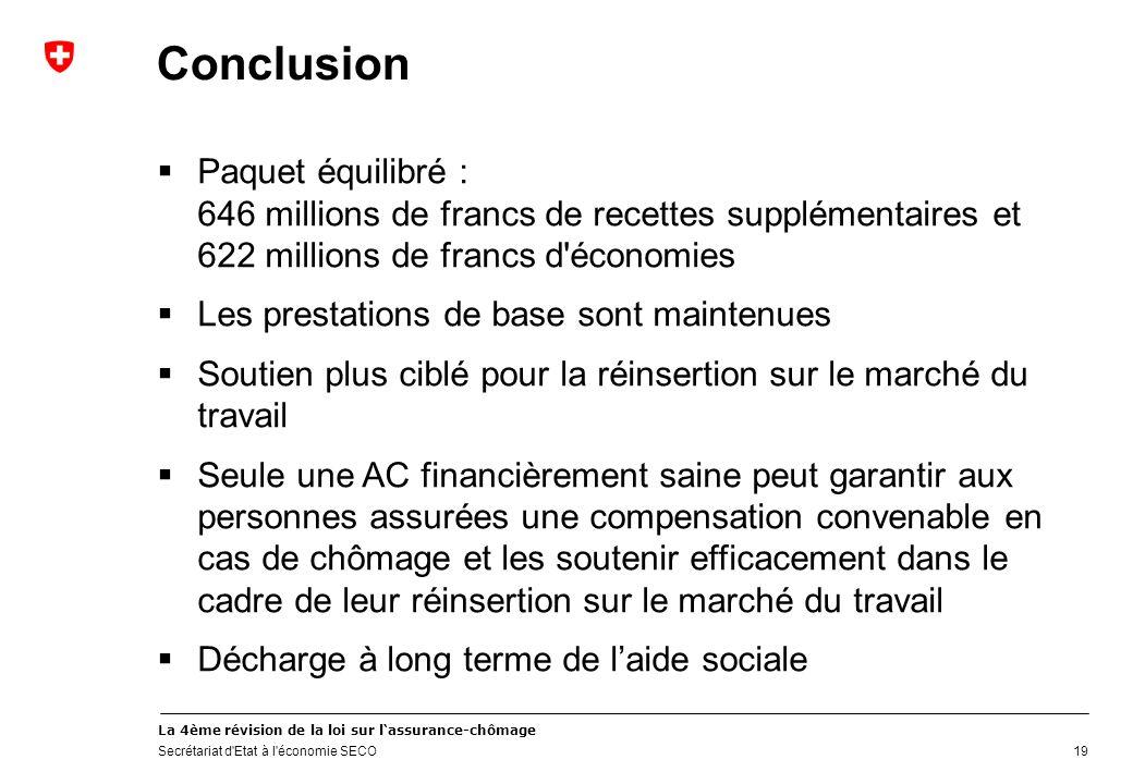 La 4ème révision de la loi sur lassurance-chômage Secrétariat d'Etat à l'économie SECO Conclusion Paquet équilibré : 646 millions de francs de recette