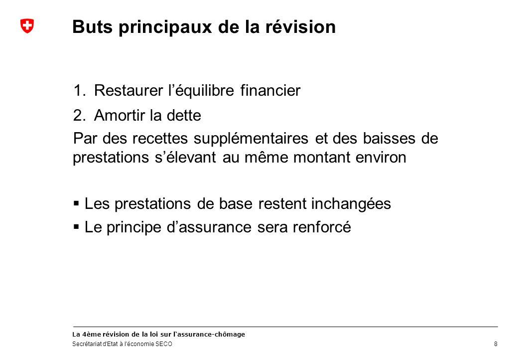 La 4ème révision de la loi sur lassurance-chômage Secrétariat d'Etat à l'économie SECO 8 Buts principaux de la révision 1.Restaurer léquilibre financi