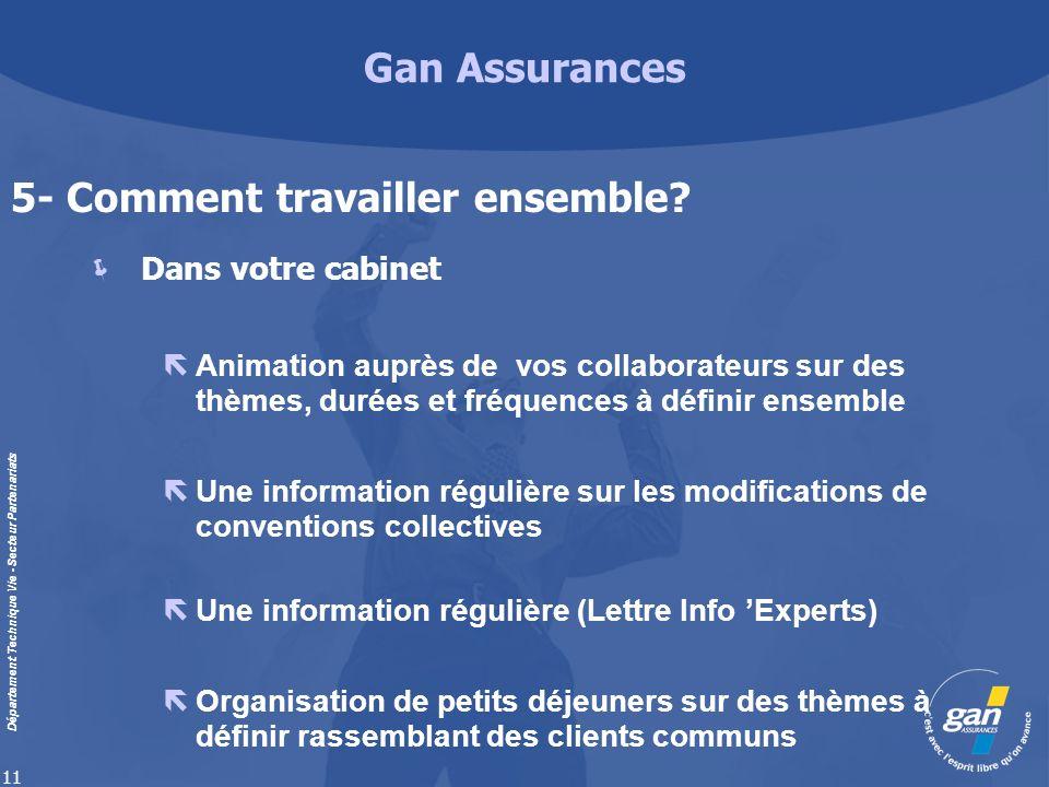 Gan Assurances Département Technique Vie - Secteur Partenariats 11 Dans votre cabinet ëAnimation auprès de vos collaborateurs sur des thèmes, durées e