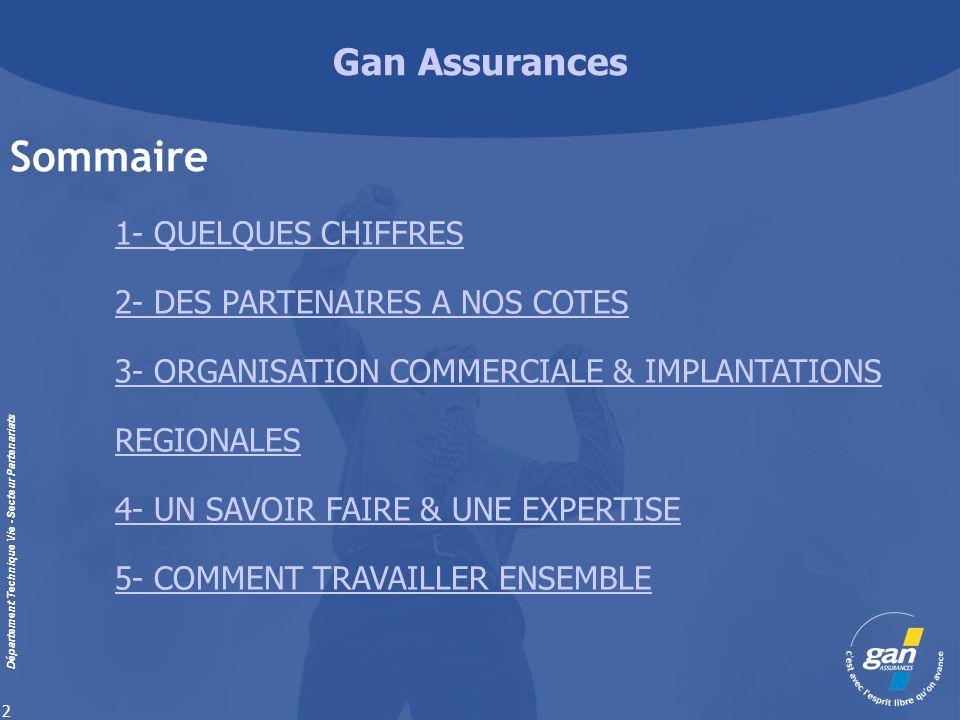 Gan Assurances Département Technique Vie - Secteur Partenariats 2 1- QUELQUES CHIFFRESQUELQUES CHIFFRES 2- DES PARTENAIRES A NOS COTES 3- ORGANISATION