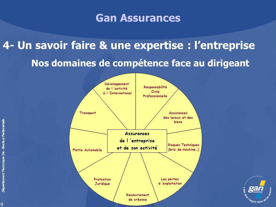 Gan Assurances Département Technique Vie - Secteur Partenariats 9 Nos domaines de compétence face au dirigeant Responsabilité Civile Professionnelle R