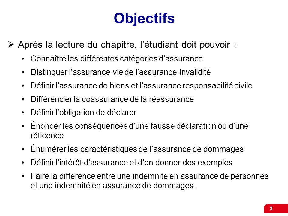 3 Objectifs Après la lecture du chapitre, létudiant doit pouvoir : Connaître les différentes catégories dassurance Distinguer lassurance-vie de lassur