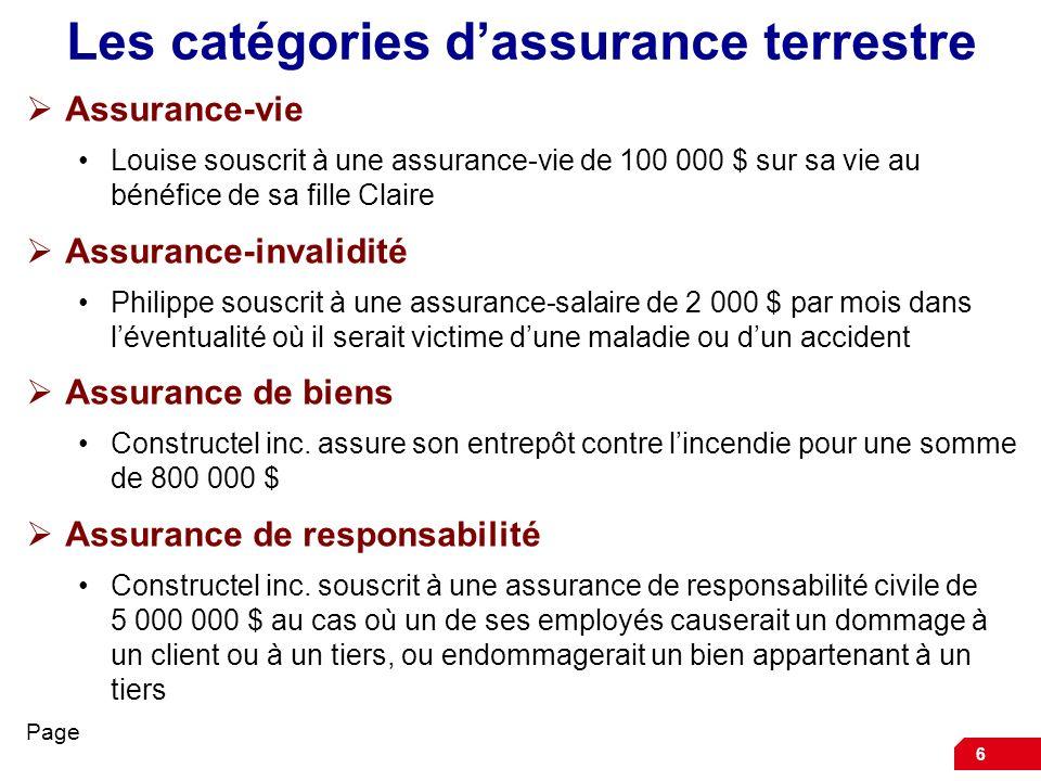 6 Les catégories dassurance terrestre Assurance-vie Louise souscrit à une assurance-vie de 100 000 $ sur sa vie au bénéfice de sa fille Claire Assuran