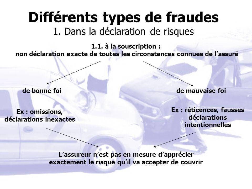 Différents types de fraudes 1. Dans la déclaration de risques 1.1. à la souscription : non déclaration exacte de toutes les circonstances connues de l