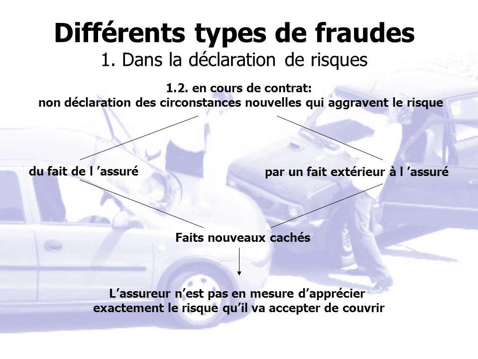 Différents types de fraudes 1. Dans la déclaration de risques 1.2. en cours de contrat: non déclaration des circonstances nouvelles qui aggravent le r