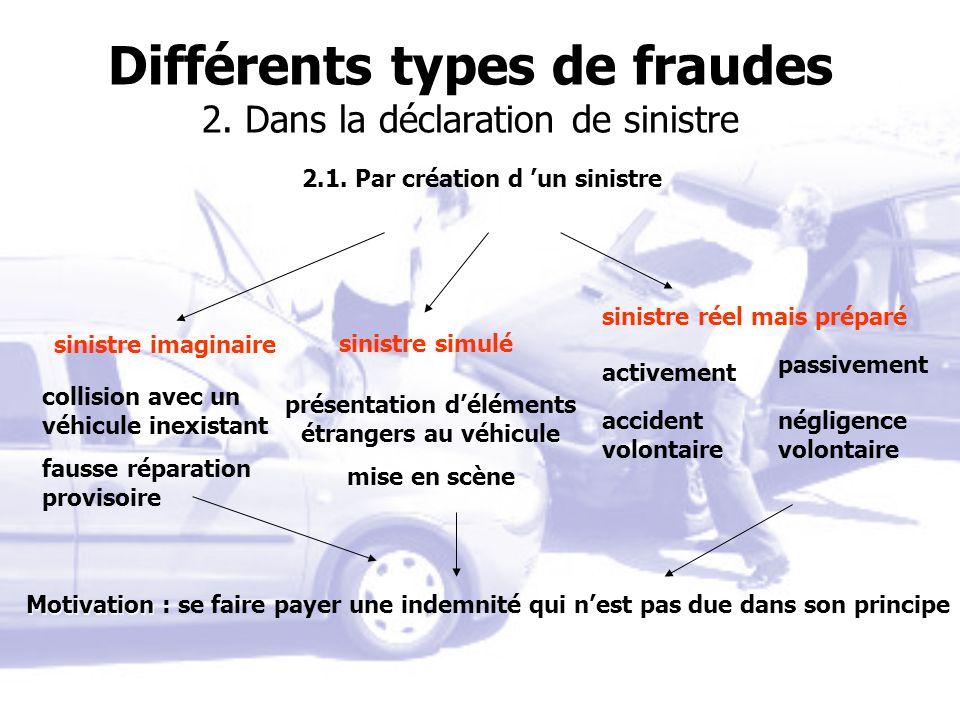 Différents types de fraudes 2. Dans la déclaration de sinistre 2.1. Par création d un sinistre sinistre imaginaire sinistre simulé collision avec un v