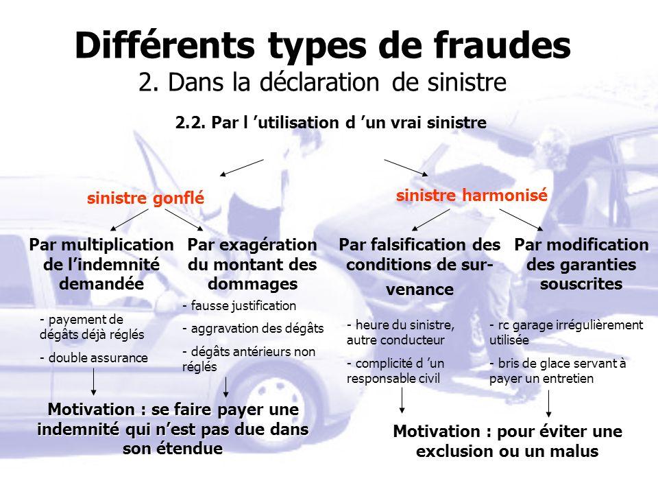 Différents types de fraudes 2. Dans la déclaration de sinistre 2.2. Par l utilisation d un vrai sinistre sinistre gonflé Par multiplication de lindemn