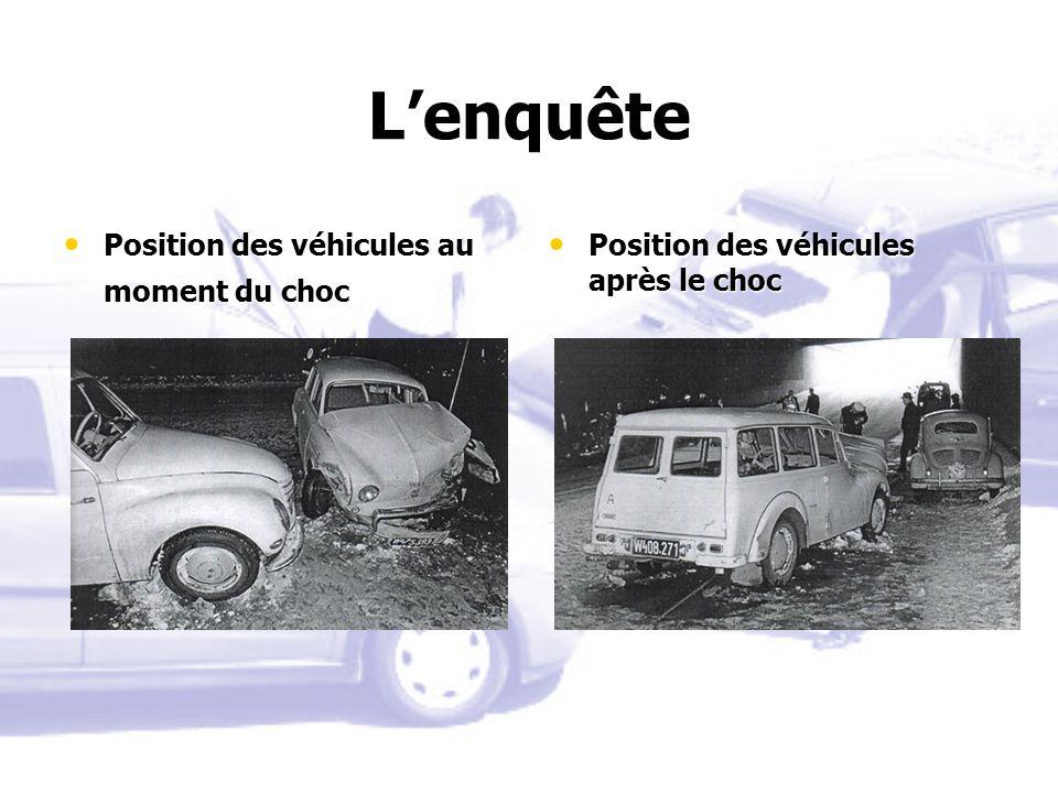 Lenquête Position des véhicules au moment du choc Position des véhicules au moment du choc Position des véhicules après le choc Position des véhicules