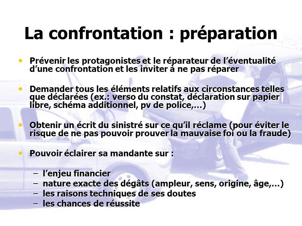 La confrontation : préparation Prévenir les protagonistes et le réparateur de léventualité dune confrontation et les inviter à ne pas réparer Prévenir