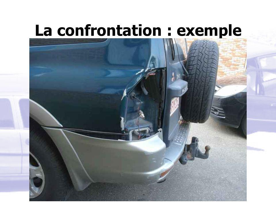 La confrontation : exemple