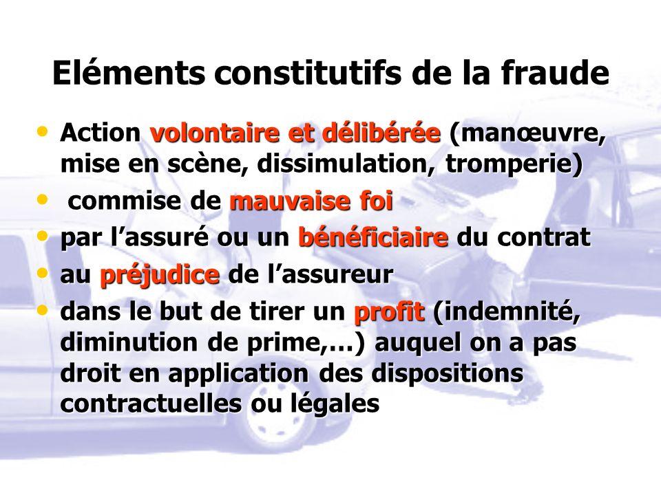 Eléments constitutifs de la fraude Action volontaire et délibérée (manœuvre, mise en scène, dissimulation, tromperie) Action volontaire et délibérée (