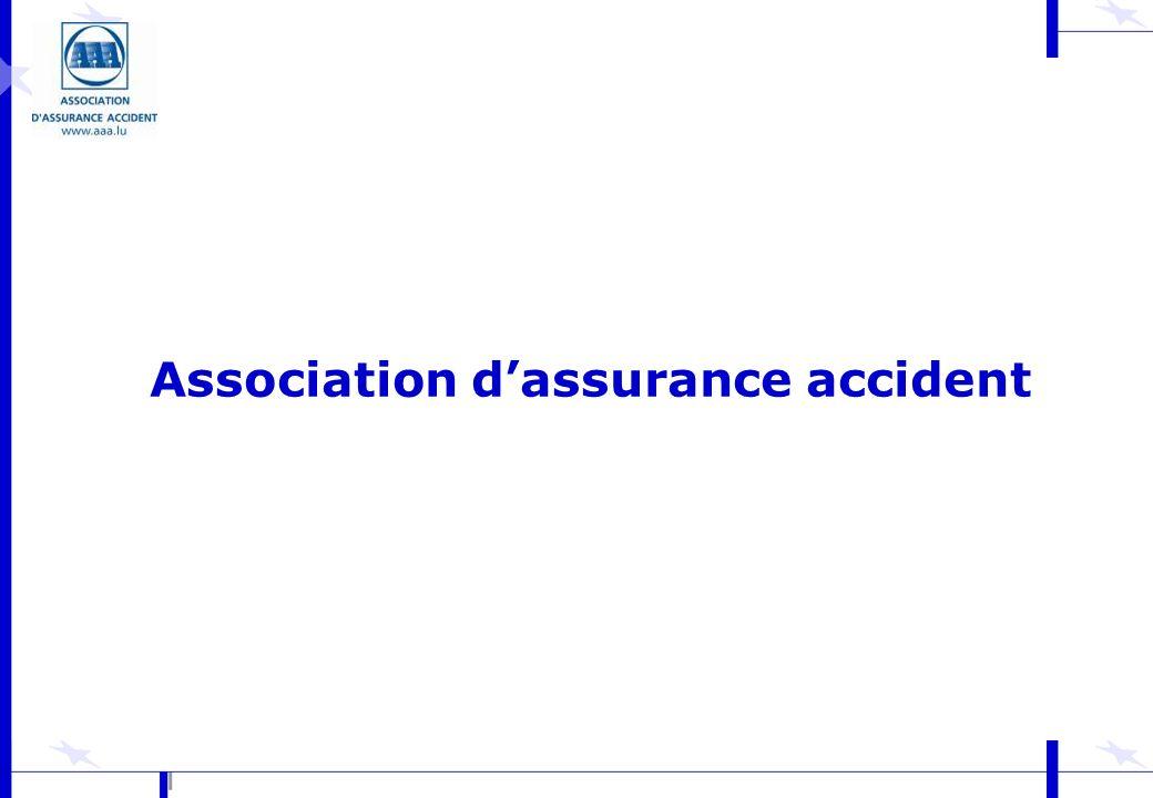 Plan du cours Partie I : Système légal de lassurance accident: historique, organisation, missions, principes personnes assurées et risques assurés procédure et indemnisation Partie II : Prévention des accidents historique, missions, formations, aides financières recommandations de prévention statistiques