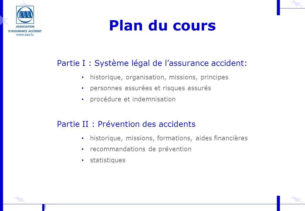 Financement o Taux de cotisation unique (loi du 17 décembre 2010) o Constitution dune réserve au montant des dépenses courantes de lavant-dernier exercice o Majoration du taux de cotisation (Système bonus-malus) (art.