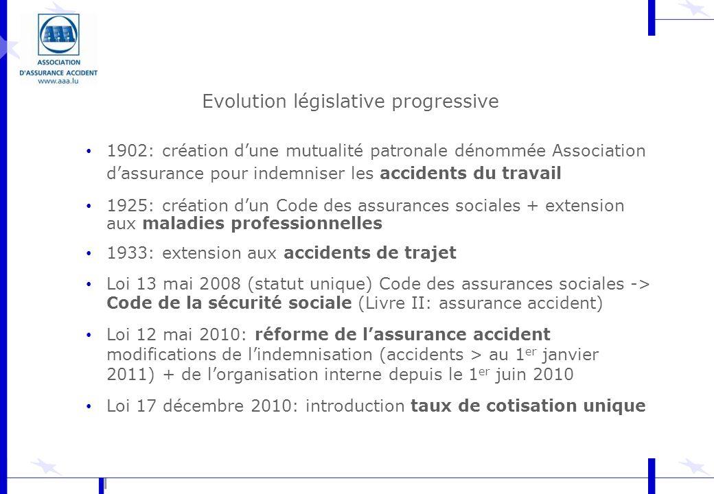 Label de qualité en matière de sécurité et de santé au travail pour les petites entreprises Promotion de la sécurité et de la santé au travail.