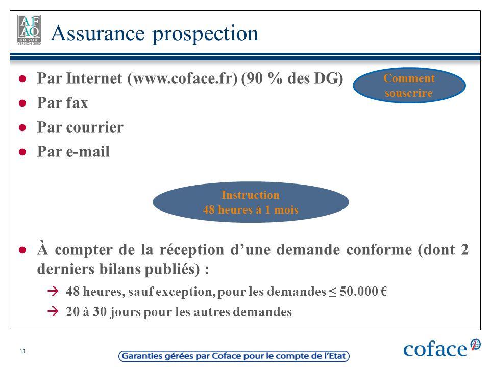 11 Par Internet (www.coface.fr) (90 % des DG) Par fax Par courrier Par e-mail À compter de la réception dune demande conforme (dont 2 derniers bilans