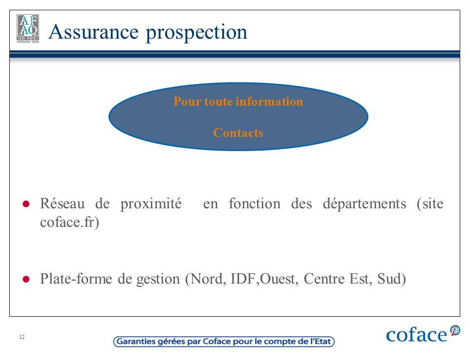 12 Réseau de proximité en fonction des départements (site coface.fr) Plate-forme de gestion (Nord, IDF,Ouest, Centre Est, Sud) Pour toute information