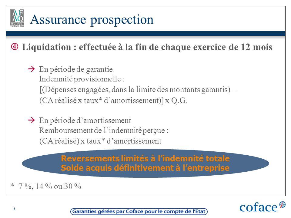 6 Liquidation : effectuée à la fin de chaque exercice de 12 mois En période de garantie Indemnité provisionnelle : [(Dépenses engagées, dans la limite
