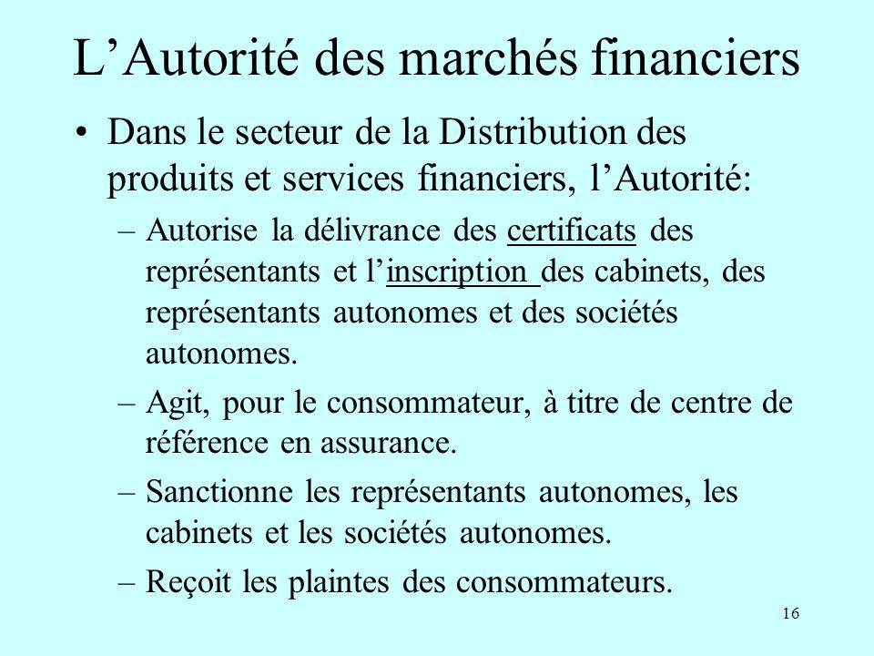 16 LAutorité des marchés financiers Dans le secteur de la Distribution des produits et services financiers, lAutorité: –Autorise la délivrance des certificats des représentants et linscription des cabinets, des représentants autonomes et des sociétés autonomes.