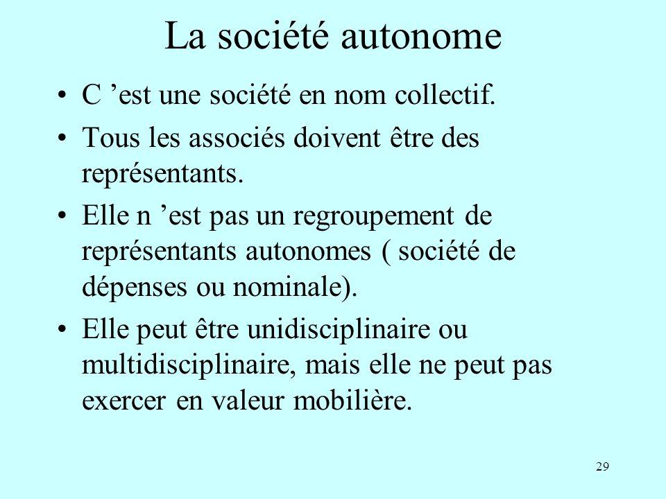 29 La société autonome C est une société en nom collectif.