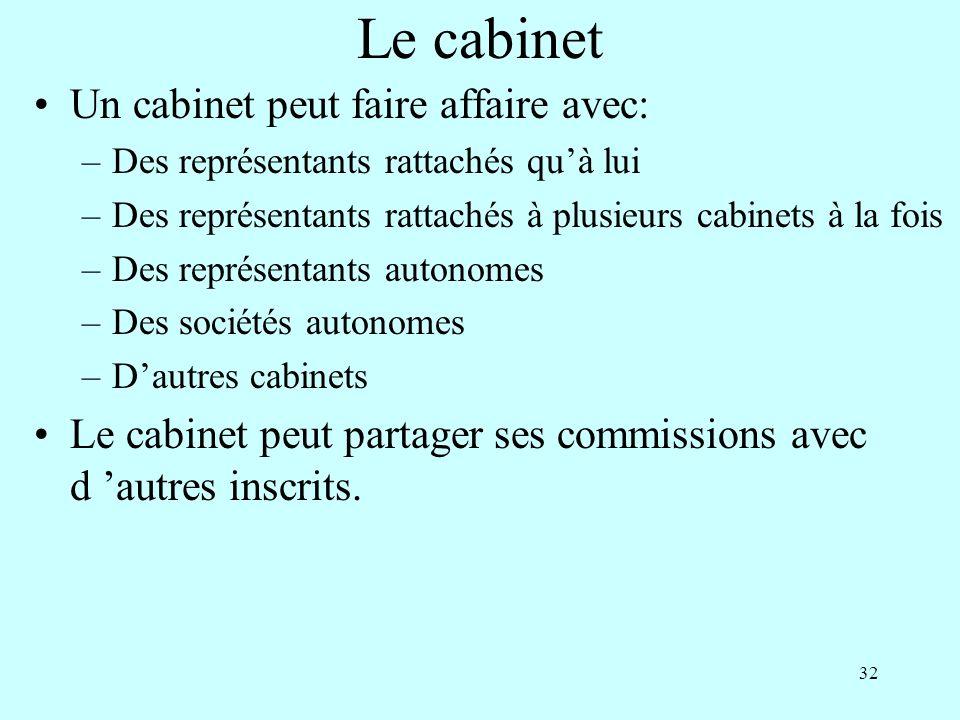 32 Le cabinet Un cabinet peut faire affaire avec: –Des représentants rattachés quà lui –Des représentants rattachés à plusieurs cabinets à la fois –Des représentants autonomes –Des sociétés autonomes –Dautres cabinets Le cabinet peut partager ses commissions avec d autres inscrits.