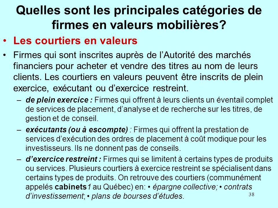 38 Quelles sont les principales catégories de firmes en valeurs mobilières.
