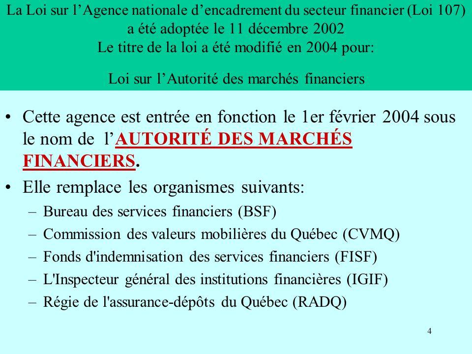 4 La Loi sur lAgence nationale dencadrement du secteur financier (Loi 107) a été adoptée le 11 décembre 2002 Le titre de la loi a été modifié en 2004 pour: Loi sur lAutorité des marchés financiers Cette agence est entrée en fonction le 1er février 2004 sous le nom de lAUTORITÉ DES MARCHÉS FINANCIERS.AUTORITÉ DES MARCHÉS FINANCIERS Elle remplace les organismes suivants: –Bureau des services financiers (BSF) –Commission des valeurs mobilières du Québec (CVMQ) –Fonds d indemnisation des services financiers (FISF) –L Inspecteur général des institutions financières (IGIF) –Régie de l assurance-dépôts du Québec (RADQ)