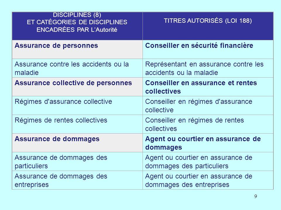 30 La société autonome Elle peut avoir à son emploi des représentants.