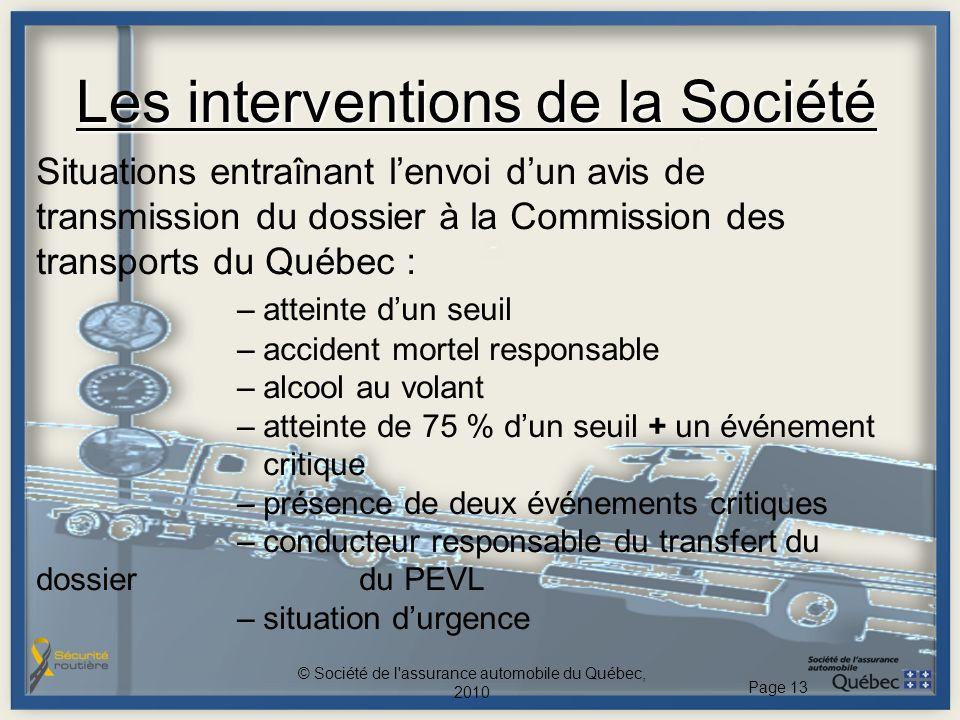 Les interventions de la Société Situations entraînant lenvoi dun avis de transmission du dossier à la Commission des transports du Québec : – atteinte