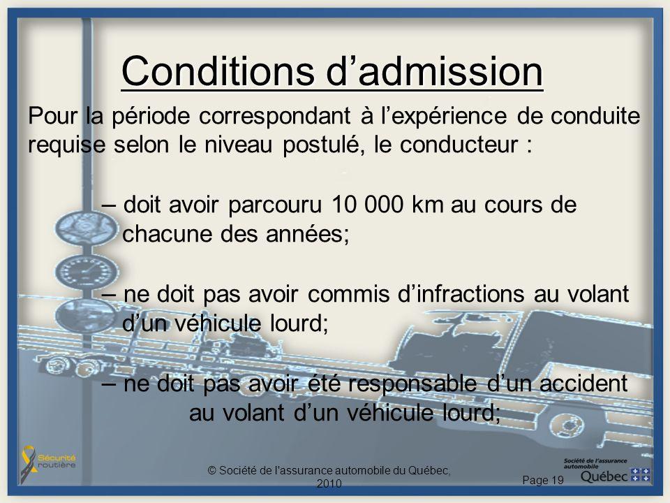 Conditions dadmission Pour la période correspondant à lexpérience de conduite requise selon le niveau postulé, le conducteur : – doit avoir parcouru 1