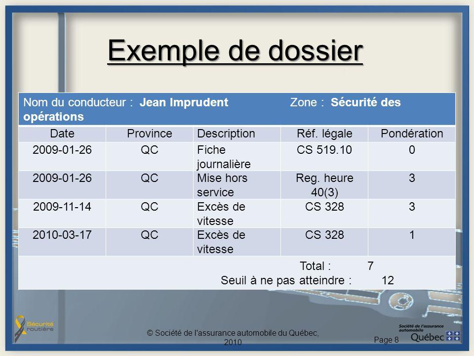 Exemple de dossier © Société de l assurance automobile du Québec, 2010 Page 8 Nom du conducteur : Jean Imprudent Zone : Sécurité des opérations DateProvinceDescriptionRéf.