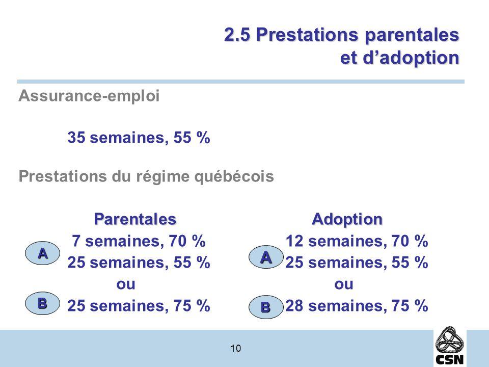 10 Assurance-emploi 35 semaines, 55 % Prestations du régime québécois ParentalesAdoption Parentales Adoption 7 semaines, 70 % 12 semaines, 70 % 25 semaines, 55 % ou 25 semaines, 75 % 28 semaines, 75 % 2.5 Prestations parentales et dadoption A B A B