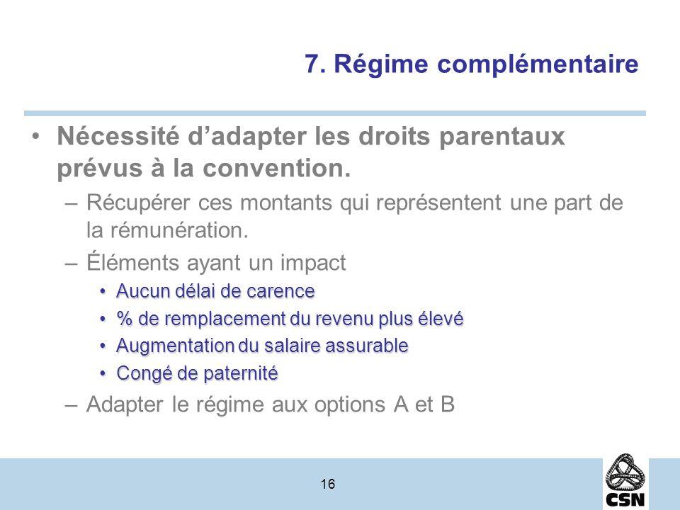 16 7. Régime complémentaire Nécessité dadapter les droits parentaux prévus à la convention.